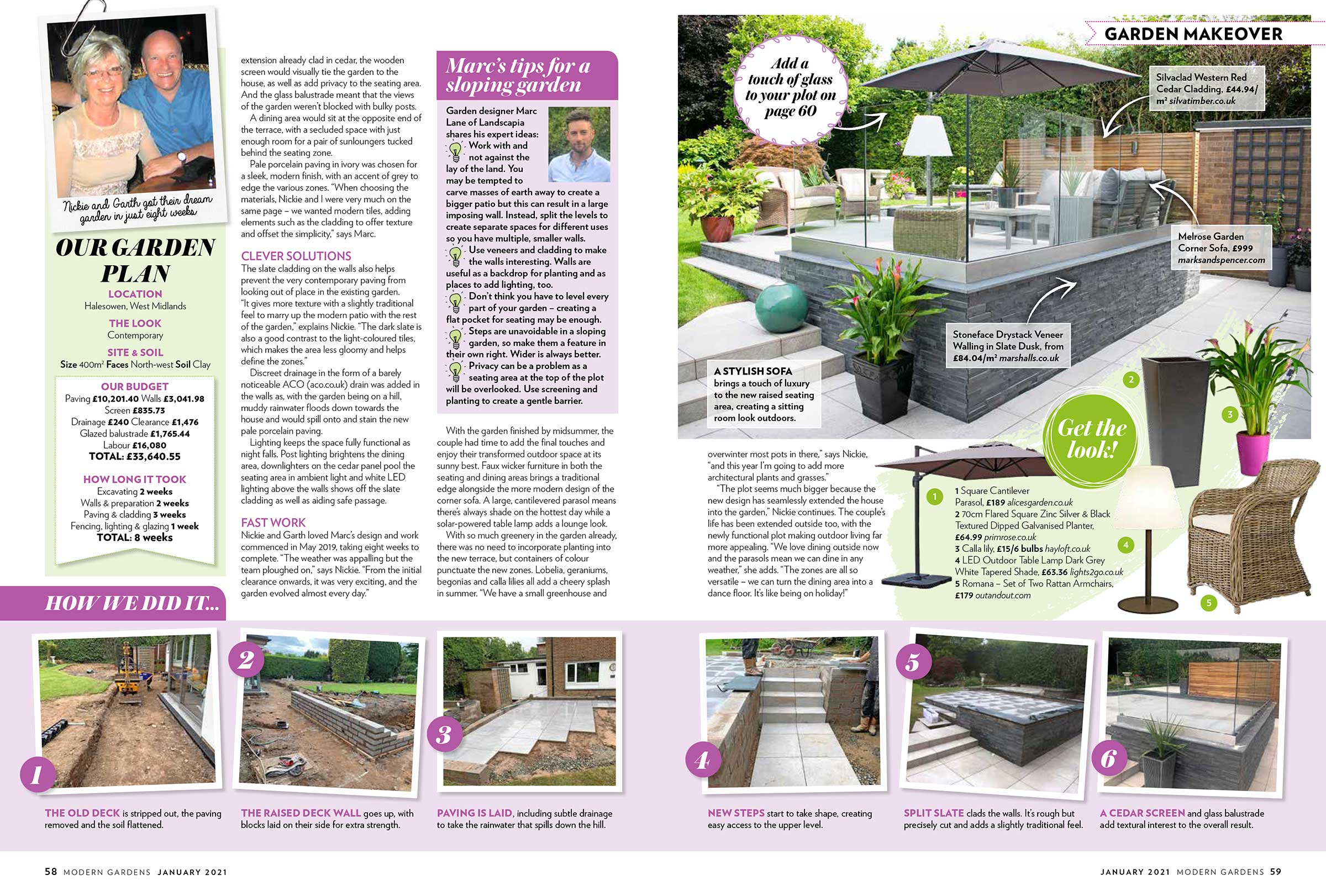 Landscapia Featured in Modern Gardens Magazine January 2021